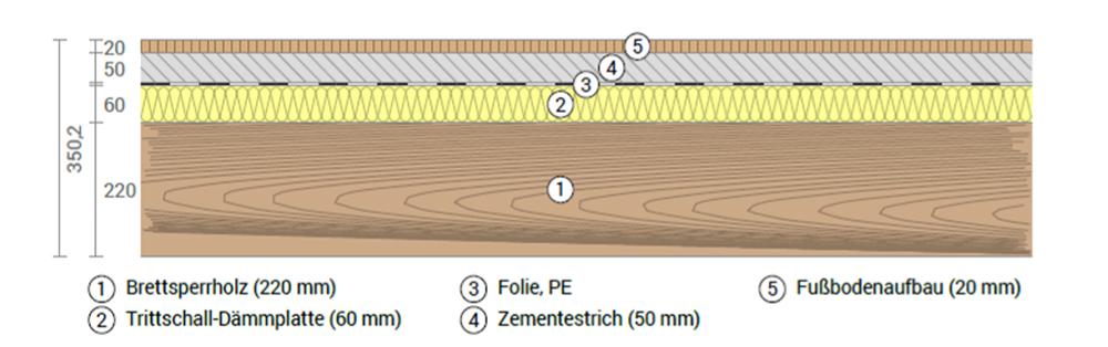 schiller-zimmerei-lexikon-bauphyikalischer-aufbau-5