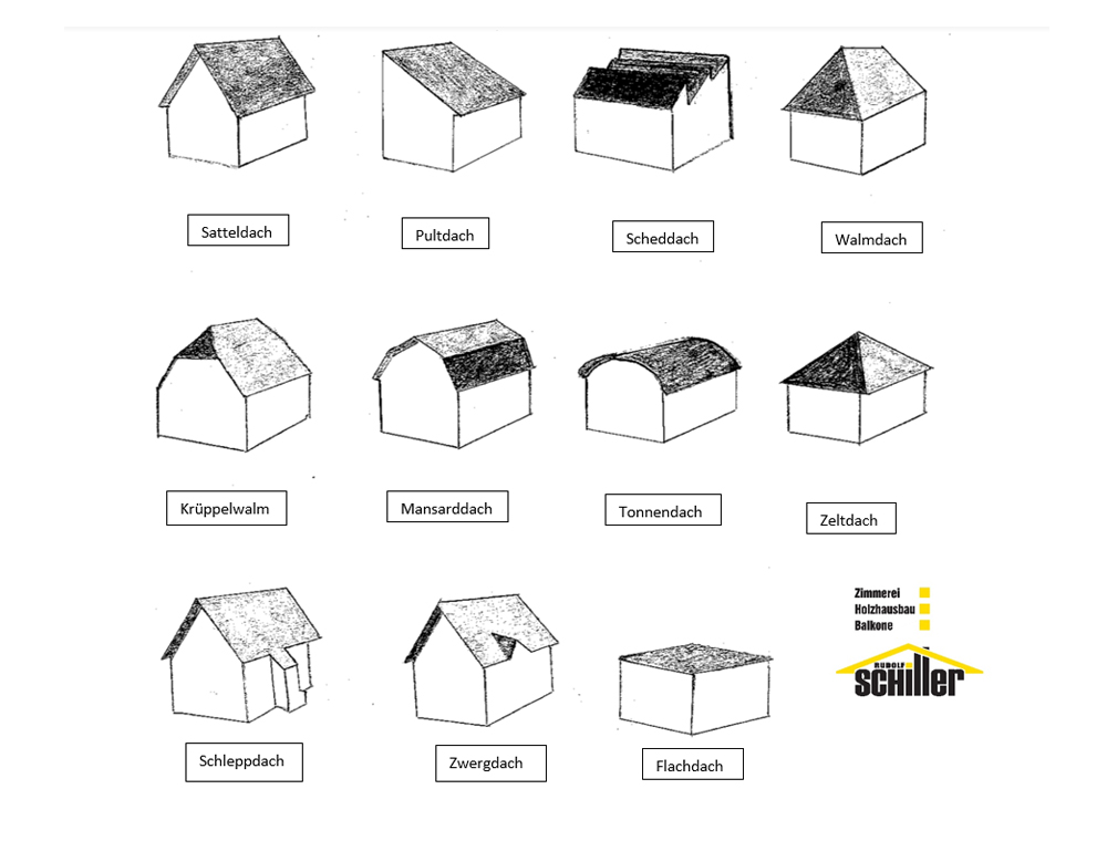 schiller-zimmerei-lexikon-dachformen